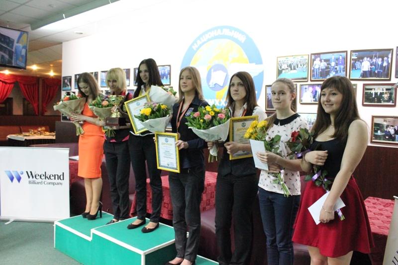 Турнир «Киевские каштаны» в Авиаторе